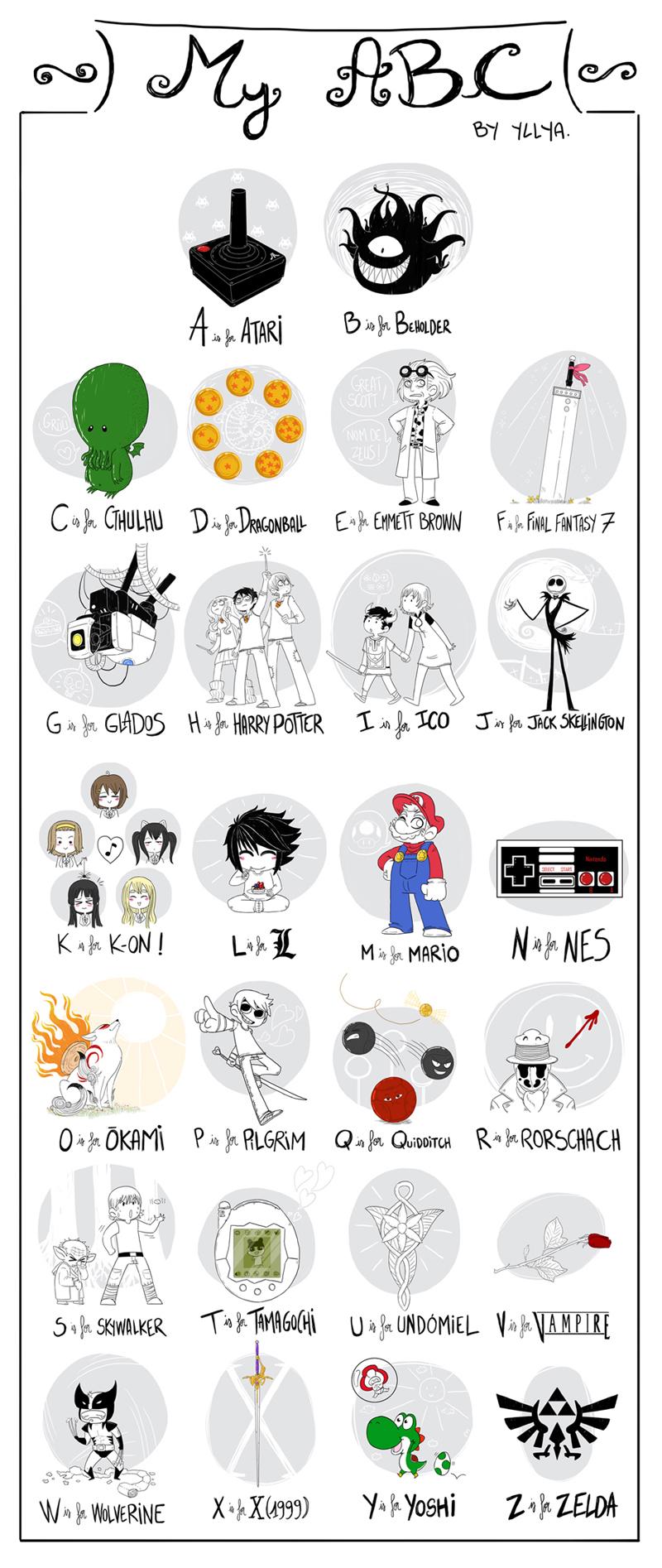 L'alphabet du Geek 0061_ABC